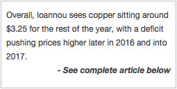 Copper: Which Way Is Up?